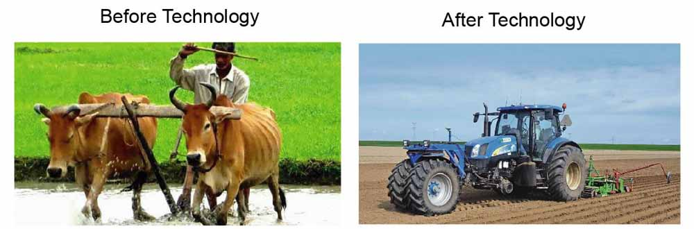 Before & After Technology